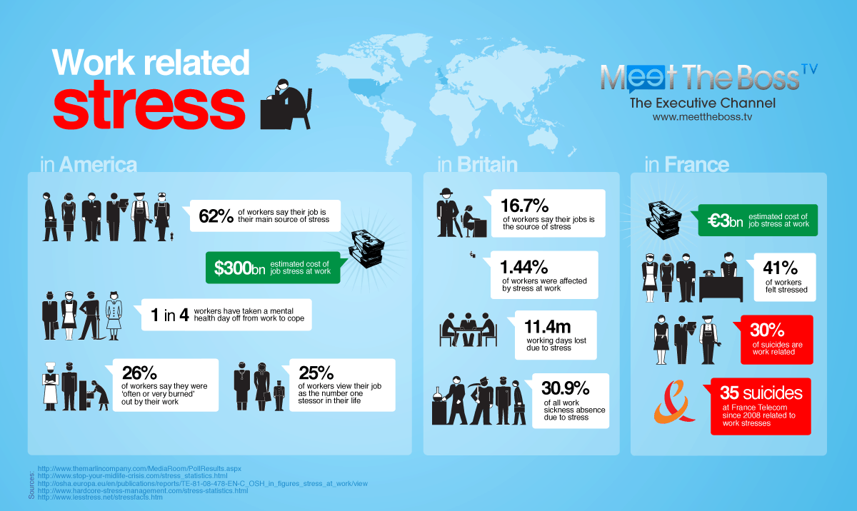 work related stress leave infographic