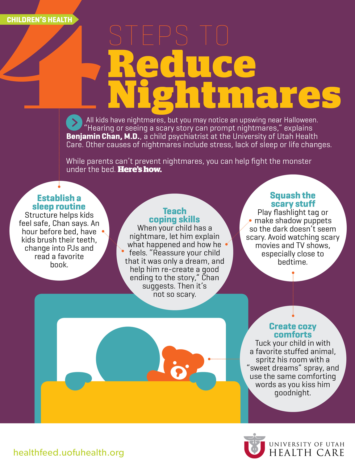 how to avoid nightmare infographic